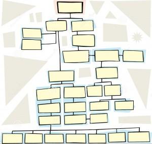organigramme-complexe-23846348